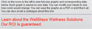 Wellsteps' Guaranteed ROI