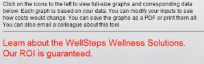 Wellsteps' Guaranteed ROI