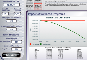 Wellsteps' Calculation Tool at $5000 an employee