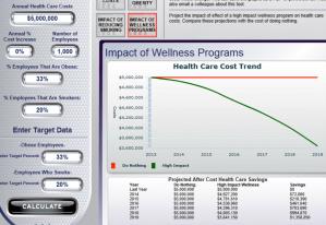 Wellsteps' Calculation Tool at $5000 an employee