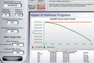 Wellsteps' Calculation Tool at $50,000,000 total annual costs