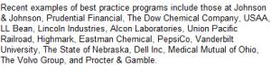 list of best practices