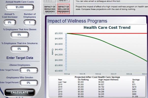 wellsteps 0% graph