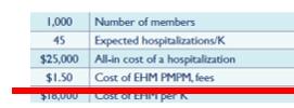 HERO list of costs