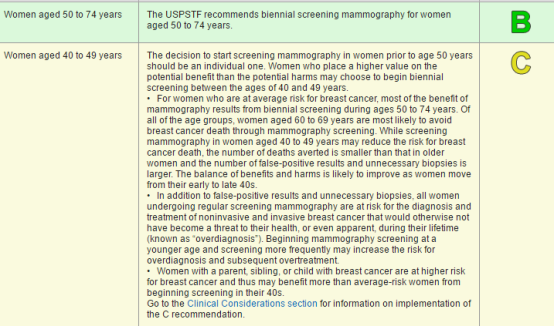 uspstf mammography